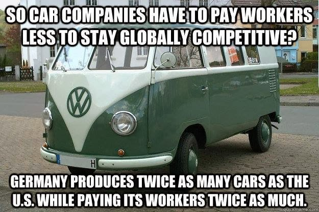1cars and wages